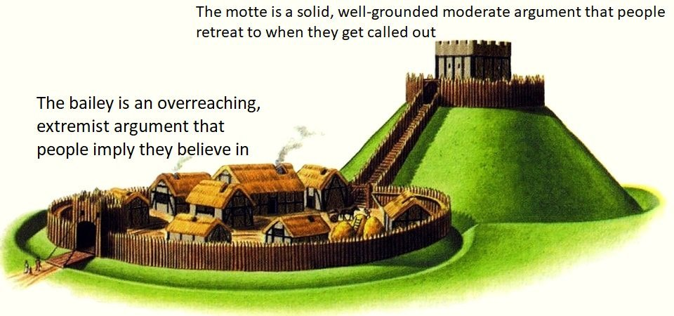 Image result for motte and bailey logical fallacy